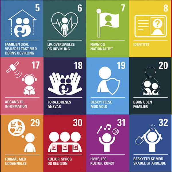 CRC30 alle børnekonventionens artikler